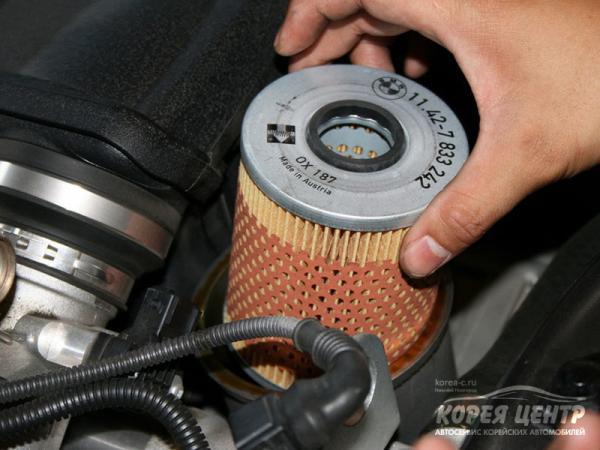 Признаки неисправности автомобильных фильтров